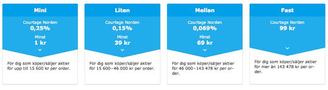Courtageklasser - Nordnet